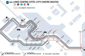 Mapa de transporte